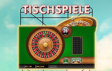Die besten Online Casino Spiele Illustration Straßenschild Tischspiele Roulette